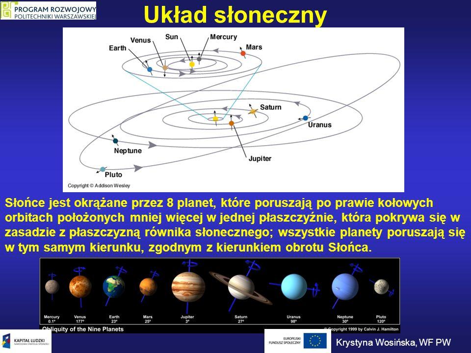 Układ słoneczny Słońce jest okrążane przez 8 planet, które poruszają po prawie kołowych orbitach położonych mniej więcej w jednej płaszczyźnie, która