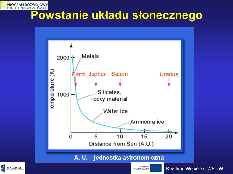 Powstanie układu słonecznego A. U. – jednostka astronomiczna Krystyna Wosińska, WF PW