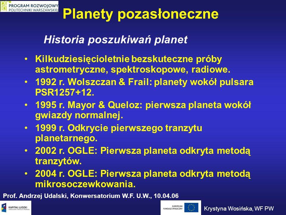 Planety pozasłoneczne Kilkudziesięcioletnie bezskuteczne próby astrometryczne, spektroskopowe, radiowe. 1992 r. Wolszczan & Frail: planety wokół pulsa