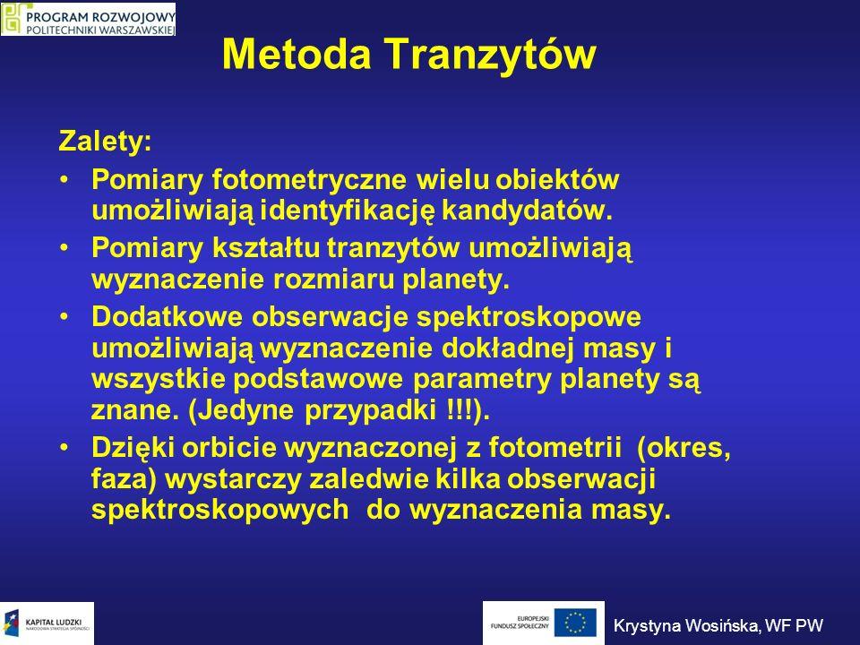 Metoda Tranzytów Zalety: Pomiary fotometryczne wielu obiektów umożliwiają identyfikację kandydatów. Pomiary kształtu tranzytów umożliwiają wyznaczenie