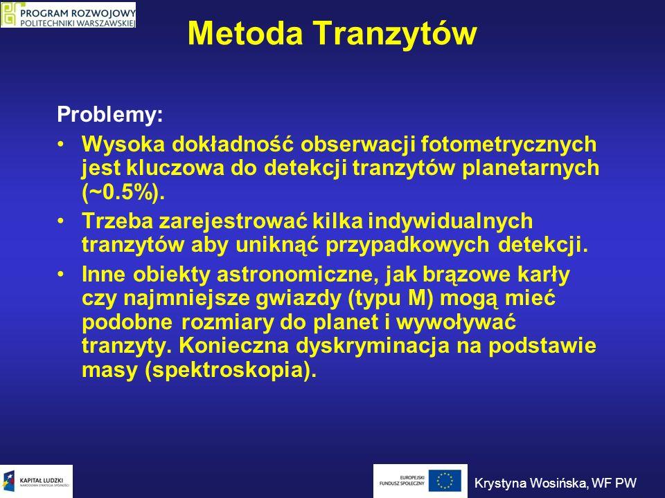 Metoda Tranzytów Problemy: Wysoka dokładność obserwacji fotometrycznych jest kluczowa do detekcji tranzytów planetarnych (~0.5%). Trzeba zarejestrować