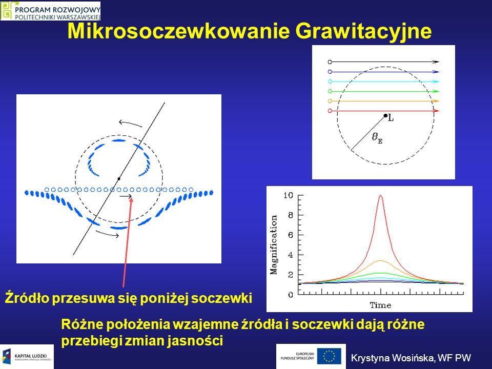 Mikrosoczewkowanie Grawitacyjne Źródło przesuwa się poniżej soczewki Różne położenia wzajemne źródła i soczewki dają różne przebiegi zmian jasności Kr