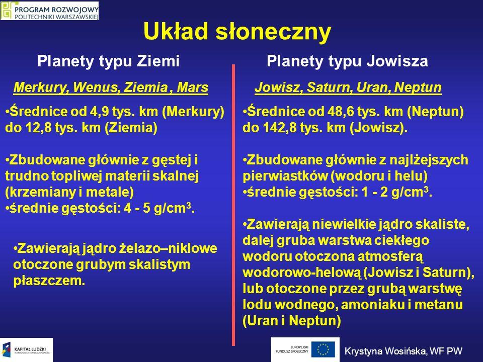 Modele Mikrosoczewkowania Prof.Andrzej Udalski, Konwersatorium W.F.
