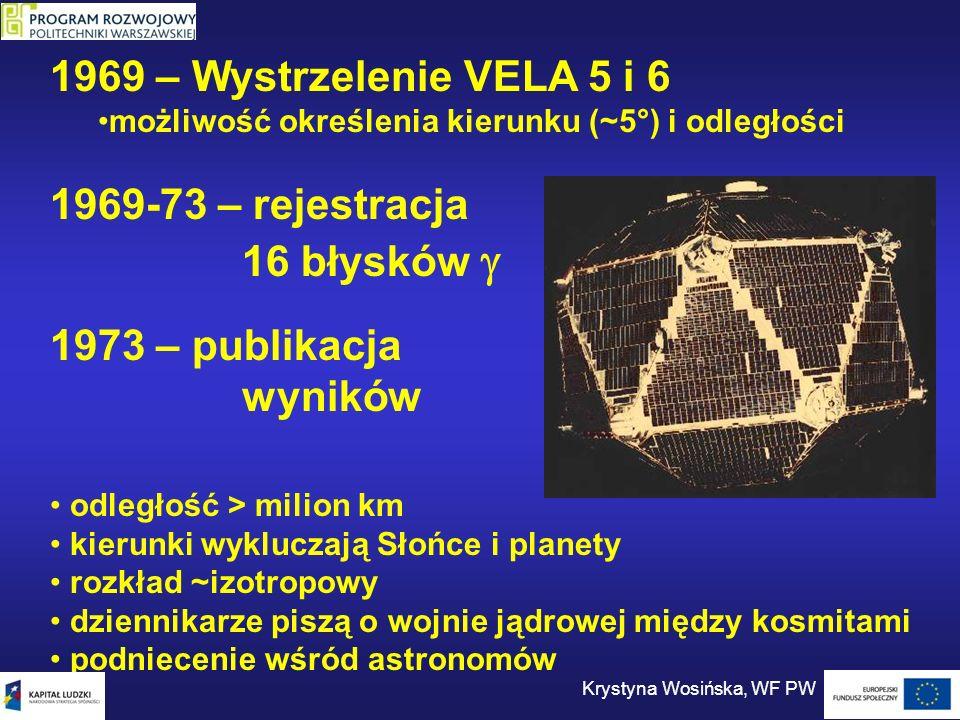 1969 – Wystrzelenie VELA 5 i 6 możliwość określenia kierunku (~5°) i odległości 1969-73 – rejestracja 16 błysków 1973 – publikacja wyników odległość >