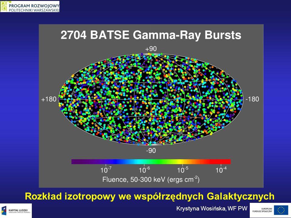 Rozkład izotropowy we współrzędnych Galaktycznych Krystyna Wosińska, WF PW