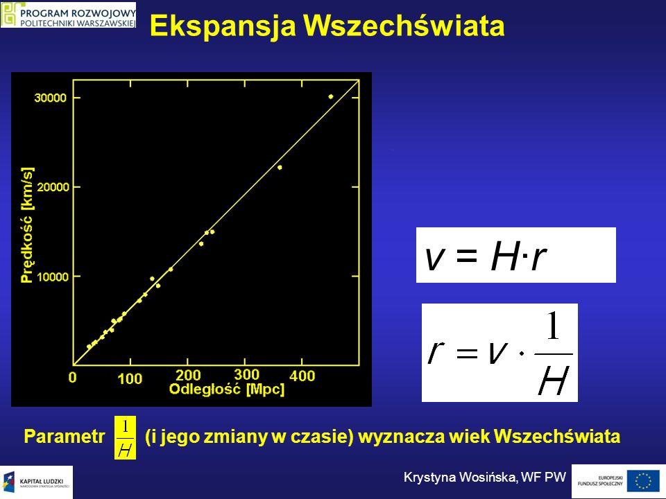 . v = H·r Ekspansja Wszechświata Parametr (i jego zmiany w czasie) wyznacza wiek Wszechświata Krystyna Wosińska, WF PW