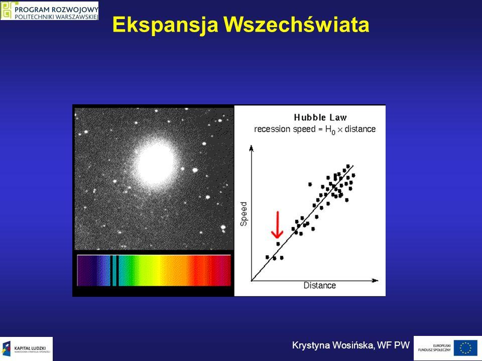 Ekspansja Wszechświata Krystyna Wosińska, WF PW