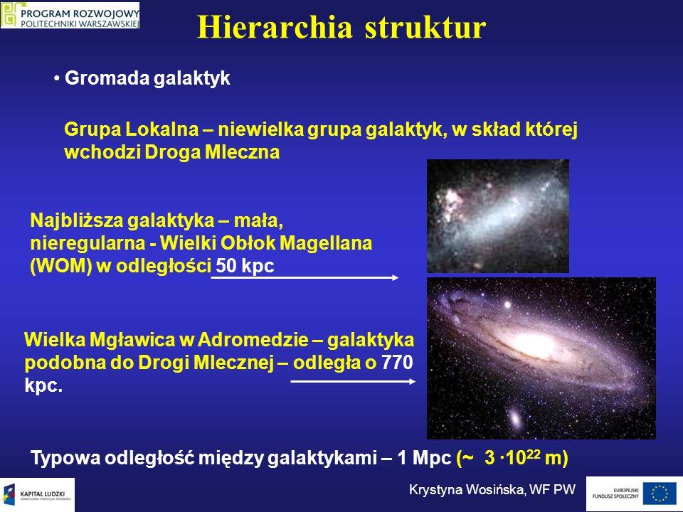 Hierarchia struktur Krystyna Wosińska, WF PW Gromada galaktyk Grupa Lokalna – niewielka grupa galaktyk, w skład której wchodzi Droga Mleczna Typowa od