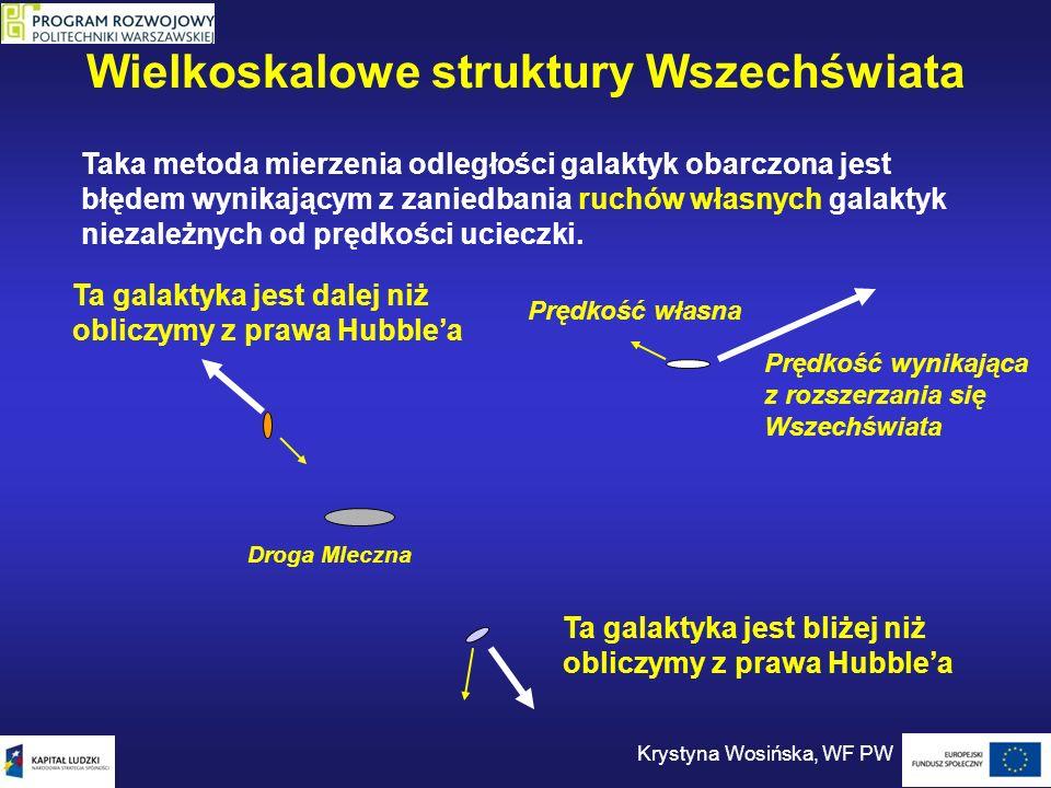 Wielkoskalowe struktury Wszechświata Krystyna Wosińska, WF PW Taka metoda mierzenia odległości galaktyk obarczona jest błędem wynikającym z zaniedbani