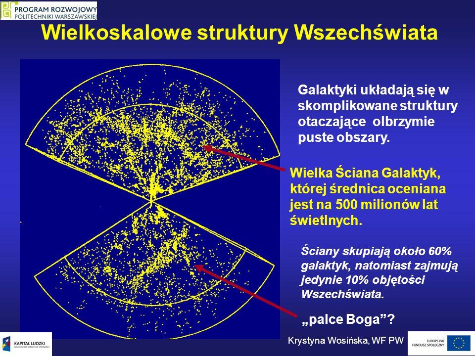 Wielkoskalowe struktury Wszechświata Krystyna Wosińska, WF PW Galaktyki układają się w skomplikowane struktury otaczające olbrzymie puste obszary. Wie