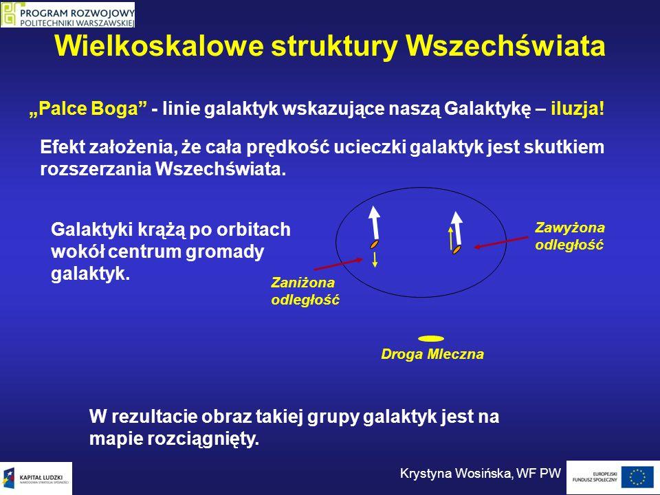 Wielkoskalowe struktury Wszechświata Krystyna Wosińska, WF PW Palce Boga - linie galaktyk wskazujące naszą Galaktykę – iluzja! Efekt założenia, że cał