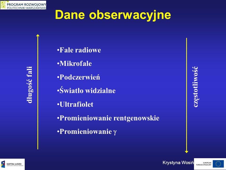 Dane obserwacyjne Krystyna Wosińska, WF PW Fale radiowe Mikrofale Podczerwień Światło widzialne Ultrafiolet Promieniowanie rentgenowskie Promieniowani