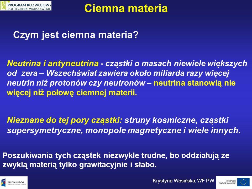 Ciemna materia Czym jest ciemna materia? Nieznane do tej pory cząstki: struny kosmiczne, cząstki supersymetryczne, monopole magnetyczne i wiele innych