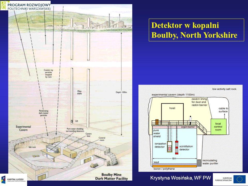 Detektor w kopalni Boulby, North Yorkshire Krystyna Wosińska, WF PW