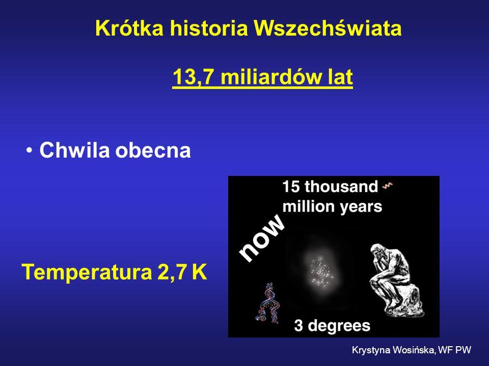 13,7 miliardów lat Chwila obecna Temperatura 2,7 K Krótka historia Wszechświata Krystyna Wosińska, WF PW