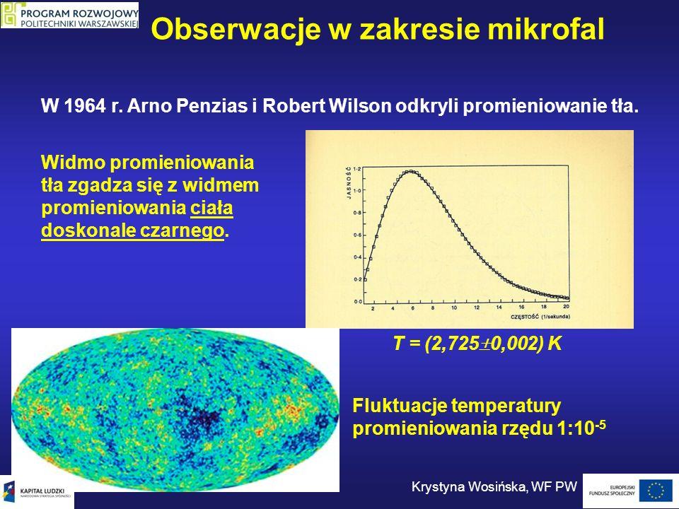 Obserwacje w zakresie mikrofal Krystyna Wosińska, WF PW W 1964 r. Arno Penzias i Robert Wilson odkryli promieniowanie tła. Widmo promieniowania tła zg