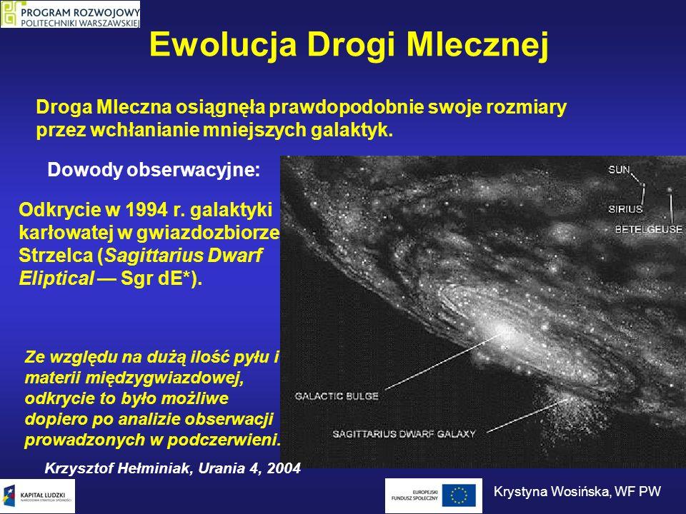 Ewolucja Drogi Mlecznej Droga Mleczna osiągnęła prawdopodobnie swoje rozmiary przez wchłanianie mniejszych galaktyk. Dowody obserwacyjne: Odkrycie w 1