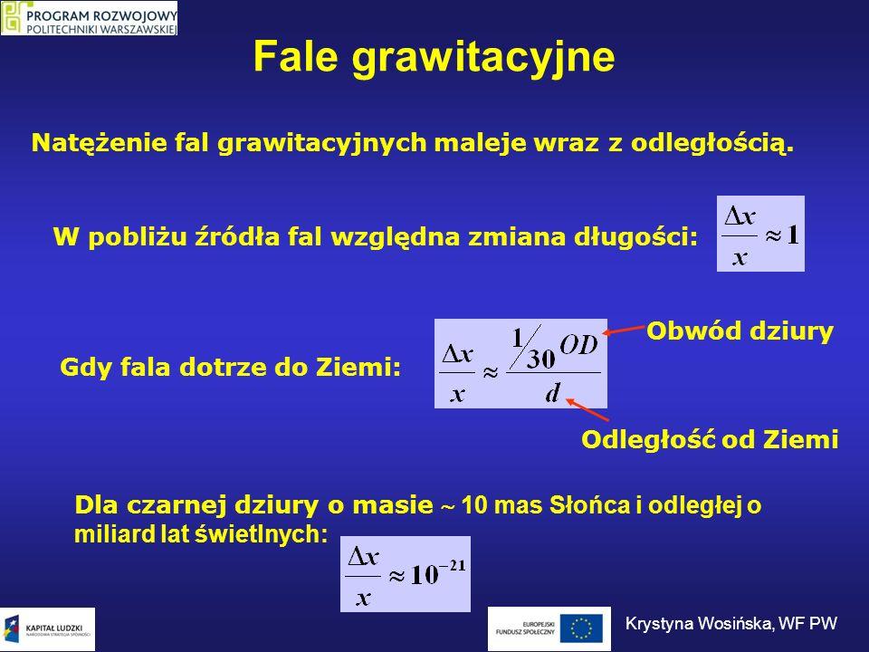 Fale grawitacyjne Natężenie fal grawitacyjnych maleje wraz z odległością. W pobliżu źródła fal względna zmiana długości: Gdy fala dotrze do Ziemi: Obw