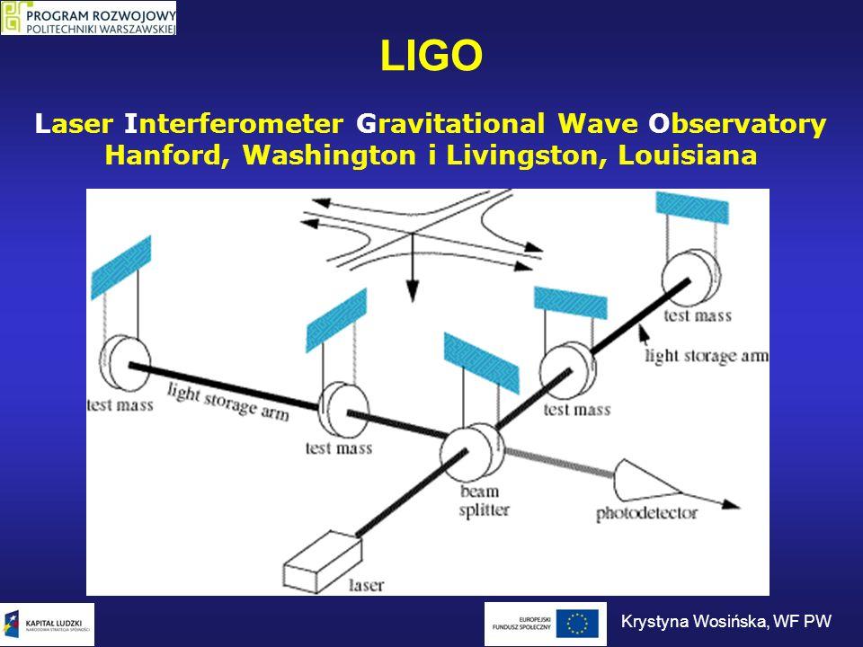 LIGO Laser Interferometer Gravitational Wave Observatory Hanford, Washington i Livingston, Louisiana Krystyna Wosińska, WF PW