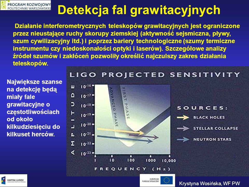 Detekcja fal grawitacyjnych Działanie interferometrycznych teleskopów grawitacyjnych jest ograniczone przez nieustające ruchy skorupy ziemskiej (aktyw