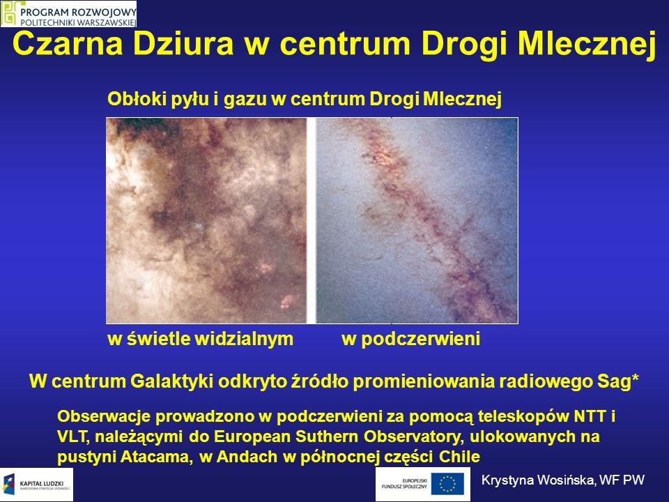 Czarna Dziura w centrum Drogi Mlecznej Obłoki pyłu i gazu w centrum Drogi Mlecznej w świetle widzialnymw podczerwieni Obserwacje prowadzono w podczerw