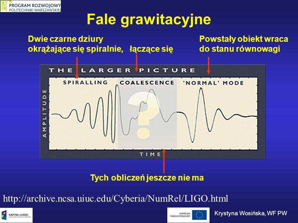 Fale grawitacyjne http://archive.ncsa.uiuc.edu/Cyberia/NumRel/LIGO.html Tych obliczeń jeszcze nie ma Dwie czarne dziury okrążające się spiralnie, łącz