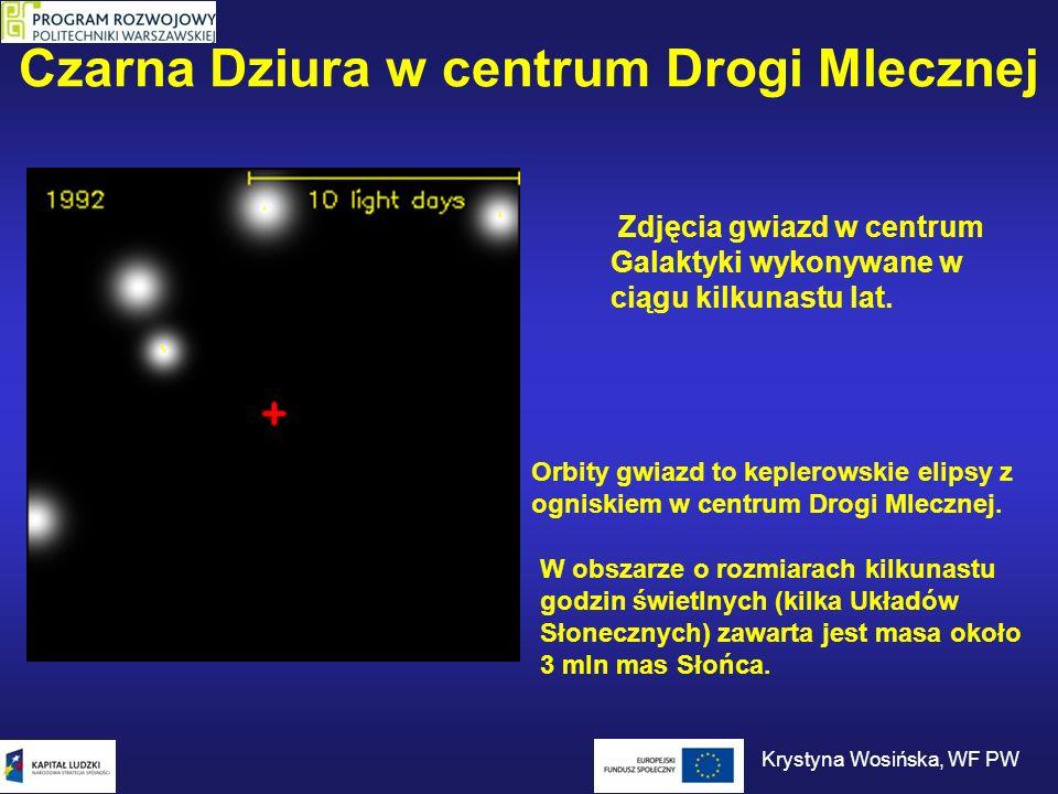 Czarna Dziura w centrum Drogi Mlecznej Zdjęcia gwiazd w centrum Galaktyki wykonywane w ciągu kilkunastu lat. Orbity gwiazd to keplerowskie elipsy z og