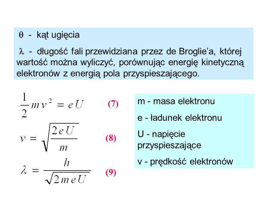 - kąt ugięcia - długość fali przewidziana przez de Brogliea, której wartość można wyliczyć, porównując energię kinetyczną elektronów z energią pola pr