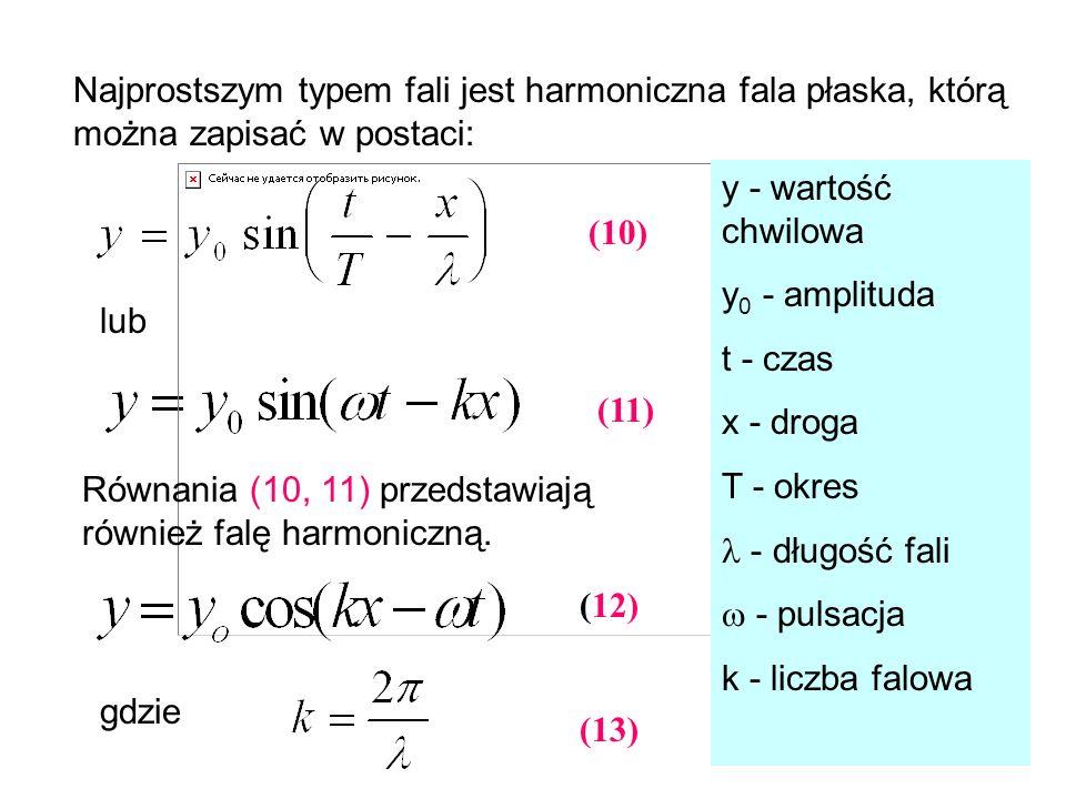 Najprostszym typem fali jest harmoniczna fala płaska, którą można zapisać w postaci: lub Równania (10, 11) przedstawiają również falę harmoniczną. (13