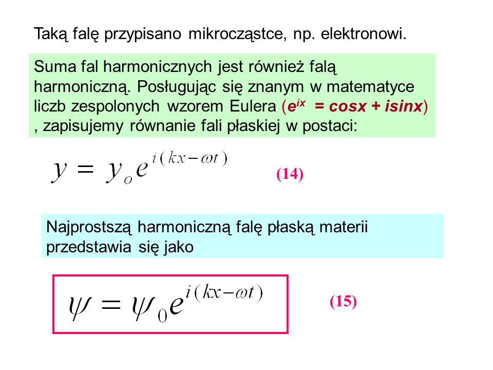 Taką falę przypisano mikrocząstce, np. elektronowi. Suma fal harmonicznych jest również falą harmoniczną. Posługując się znanym w matematyce liczb zes