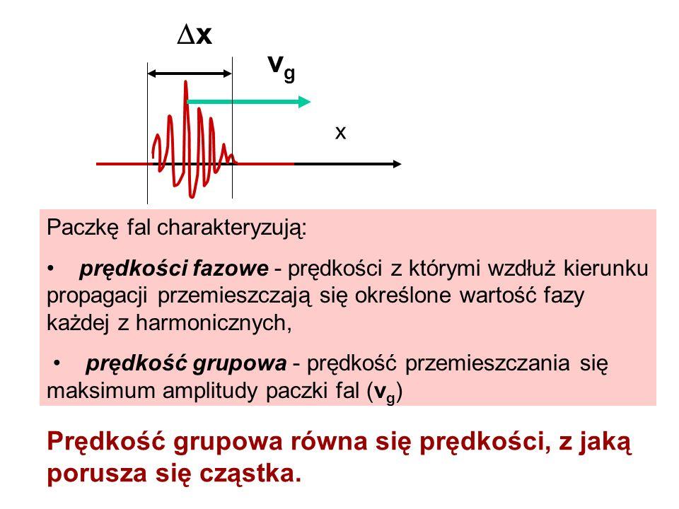 x x Paczkę fal charakteryzują: prędkości fazowe - prędkości z którymi wzdłuż kierunku propagacji przemieszczają się określone wartość fazy każdej z ha