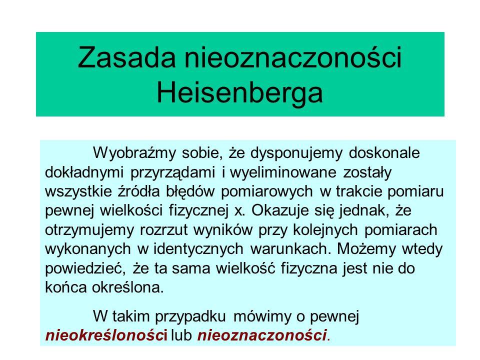 Zasada nieoznaczoności Heisenberga Wyobraźmy sobie, że dysponujemy doskonale dokładnymi przyrządami i wyeliminowane zostały wszystkie źródła błędów po