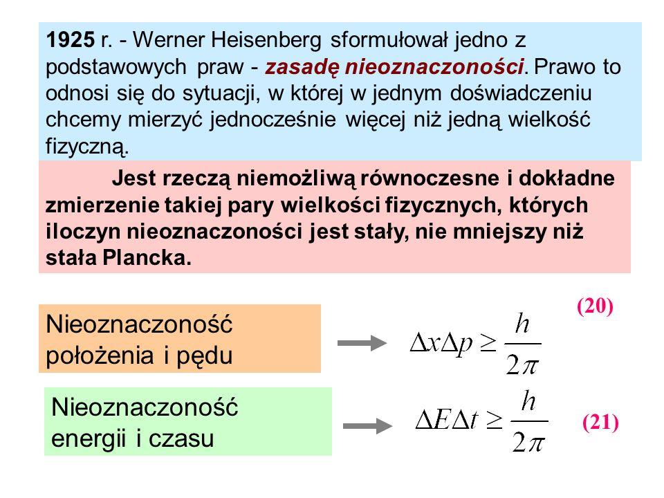 1925 r. - Werner Heisenberg sformułował jedno z podstawowych praw - zasadę nieoznaczoności. Prawo to odnosi się do sytuacji, w której w jednym doświad