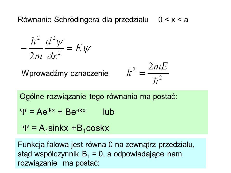 Równanie Schrödingera dla przedziału 0 < x < a Wprowadźmy oznaczenie Ogólne rozwiązanie tego równania ma postać: = Ae ikx + Be -ikx lub = A 1 sinkx +B