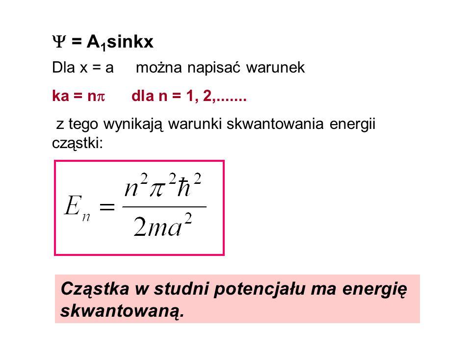 = A 1 sinkx Dla x = a można napisać warunek ka = n dla n = 1, 2,....... z tego wynikają warunki skwantowania energii cząstki: Cząstka w studni potencj