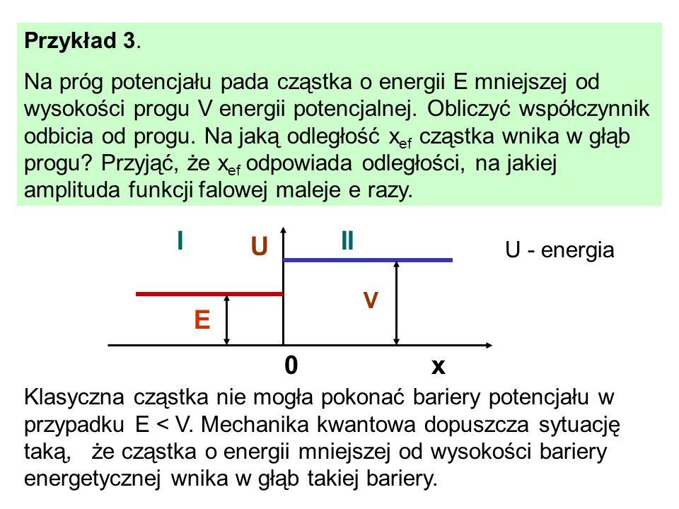 Przykład 3. Na próg potencjału pada cząstka o energii E mniejszej od wysokości progu V energii potencjalnej. Obliczyć współczynnik odbicia od progu. N