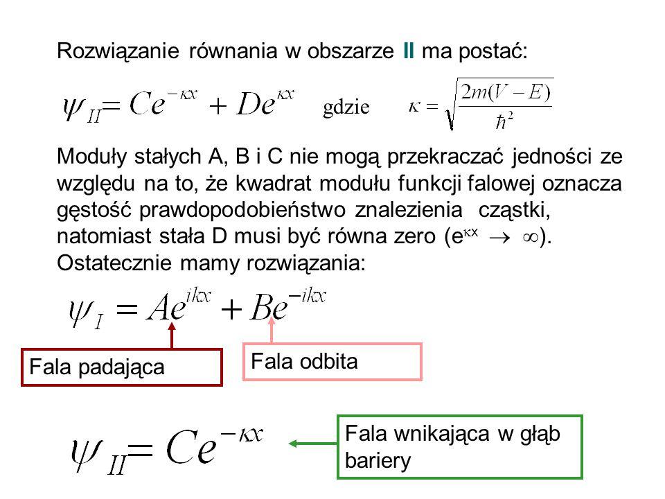 Rozwiązanie równania w obszarze II ma postać: Moduły stałych A, B i C nie mogą przekraczać jedności ze względu na to, że kwadrat modułu funkcji falowe