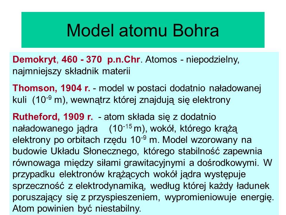 Model atomu Bohra Demokryt, 460 - 370 p.n.Chr. Atomos - niepodzielny, najmniejszy składnik materii Thomson, 1904 r. - model w postaci dodatnio naładow