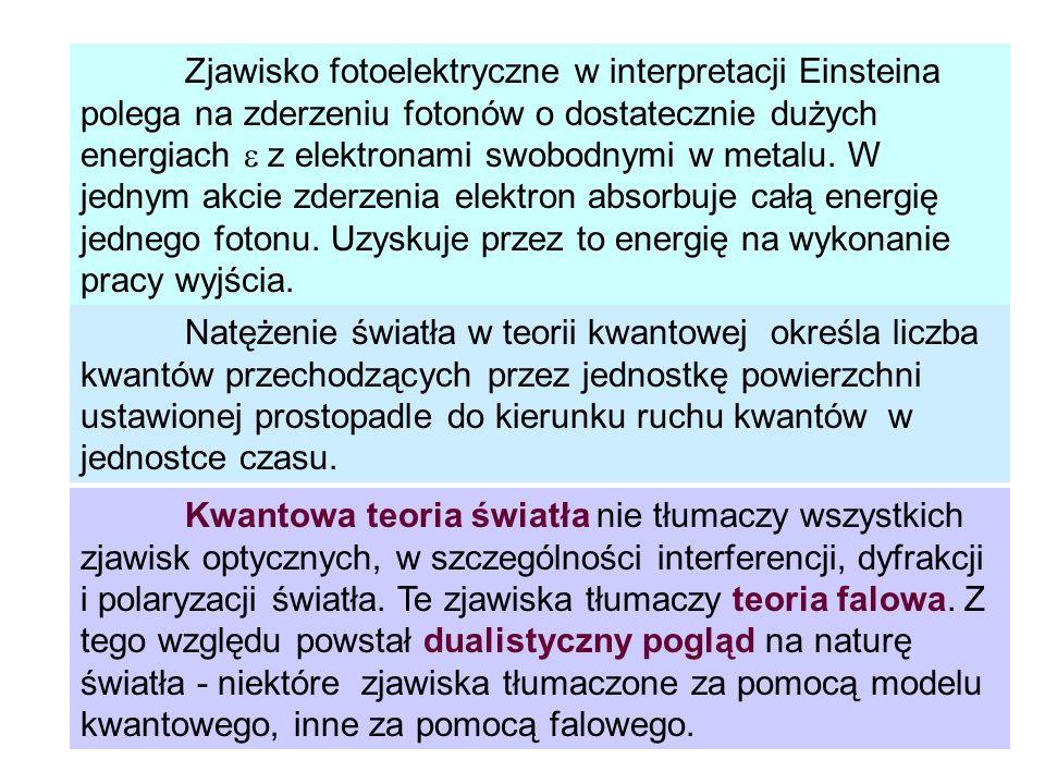 Zjawisko fotoelektryczne w interpretacji Einsteina polega na zderzeniu fotonów o dostatecznie dużych energiach z elektronami swobodnymi w metalu. W je