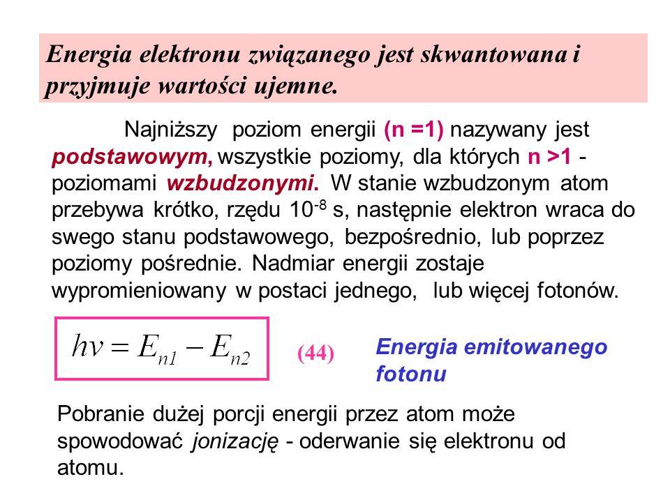 Energia elektronu związanego jest skwantowana i przyjmuje wartości ujemne. Najniższy poziom energii (n =1) nazywany jest podstawowym, wszystkie poziom