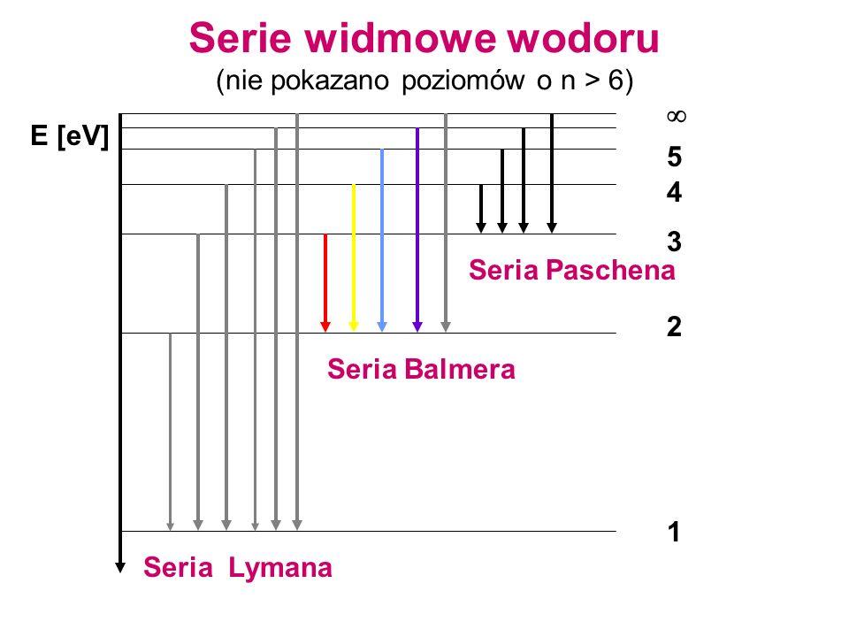 Serie widmowe wodoru (nie pokazano poziomów o n > 6) E [eV] 1 2 3 4 5 Seria Lymana Seria Balmera Seria Paschena