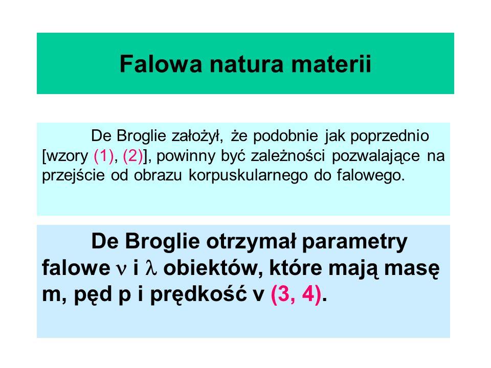 Falowa natura materii De Broglie założył, że podobnie jak poprzednio [wzory (1), (2)], powinny być zależności pozwalające na przejście od obrazu korpu