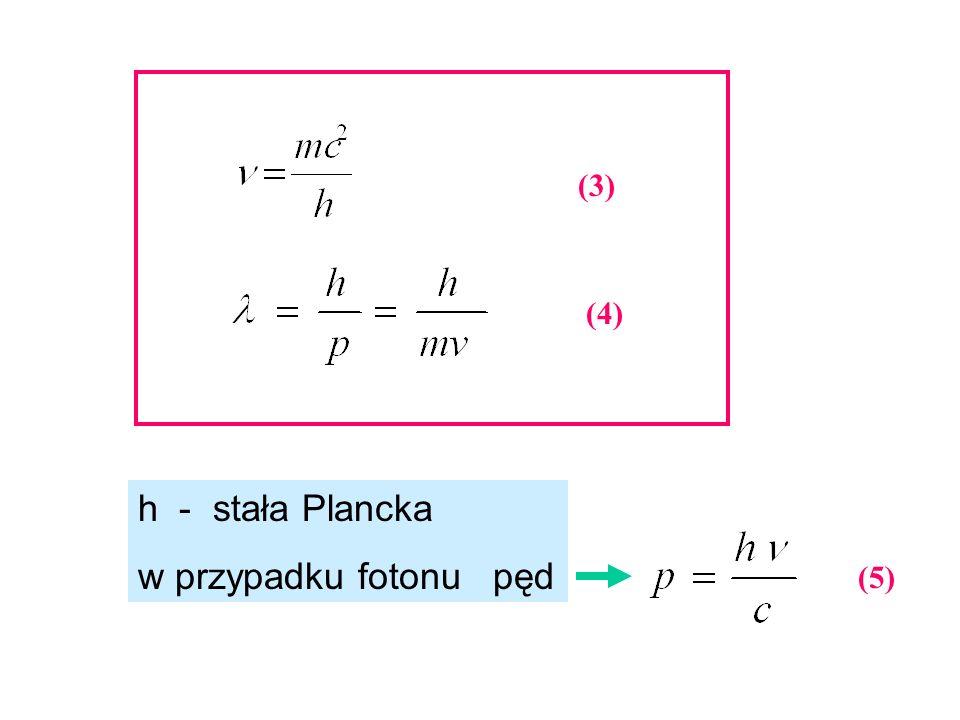 (4) (5) h - stała Plancka w przypadku fotonu pęd (3)