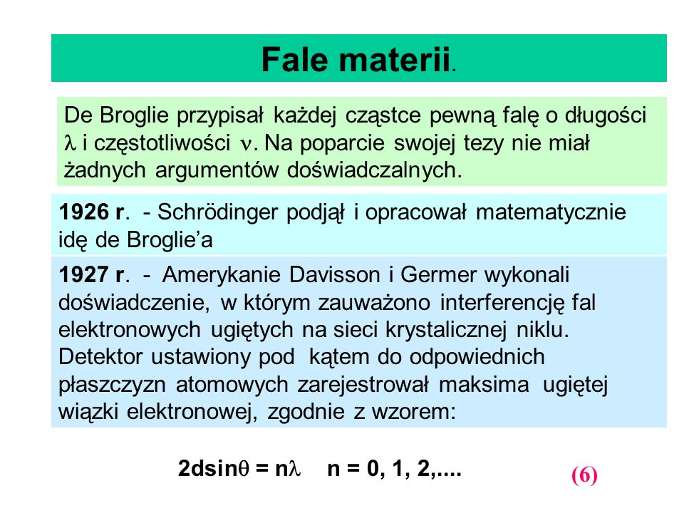 1926 r. - Schrödinger podjął i opracował matematycznie idę de Brogliea Fale materii. 1927 r. - Amerykanie Davisson i Germer wykonali doświadczenie, w