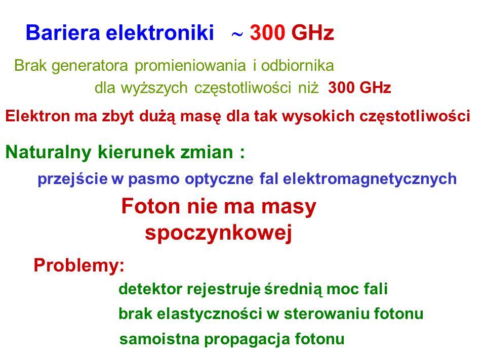 Fotonika, optyka a elektronika Przyczyny powstania i rozwoju fotoniki W elektronice – elektron nośnikiem informacji Prąd sterowany różnicą potencjałów