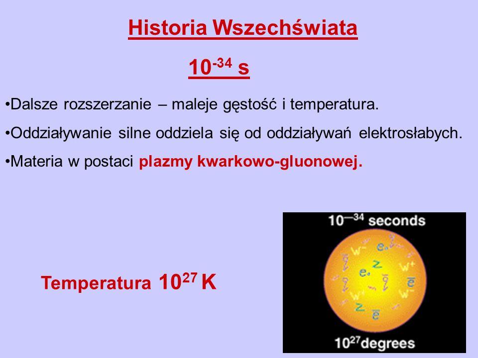 Historia Wszechświata 10 -34 s Dalsze rozszerzanie – maleje gęstość i temperatura. Oddziaływanie silne oddziela się od oddziaływań elektrosłabych. Mat