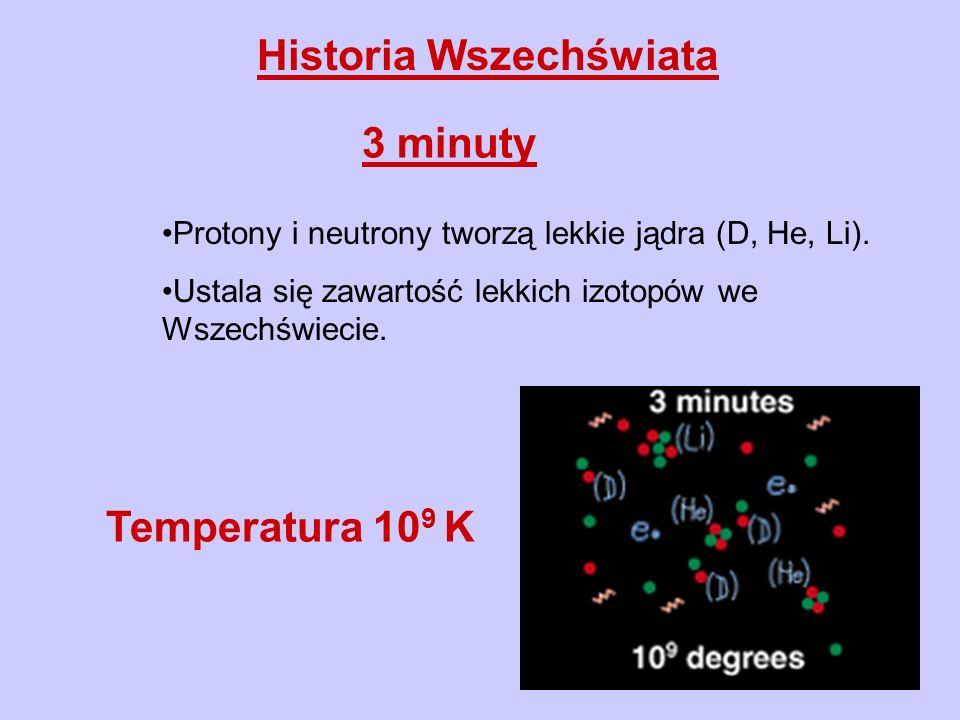 3 minuty Historia Wszechświata Protony i neutrony tworzą lekkie jądra (D, He, Li). Ustala się zawartość lekkich izotopów we Wszechświecie. Temperatura