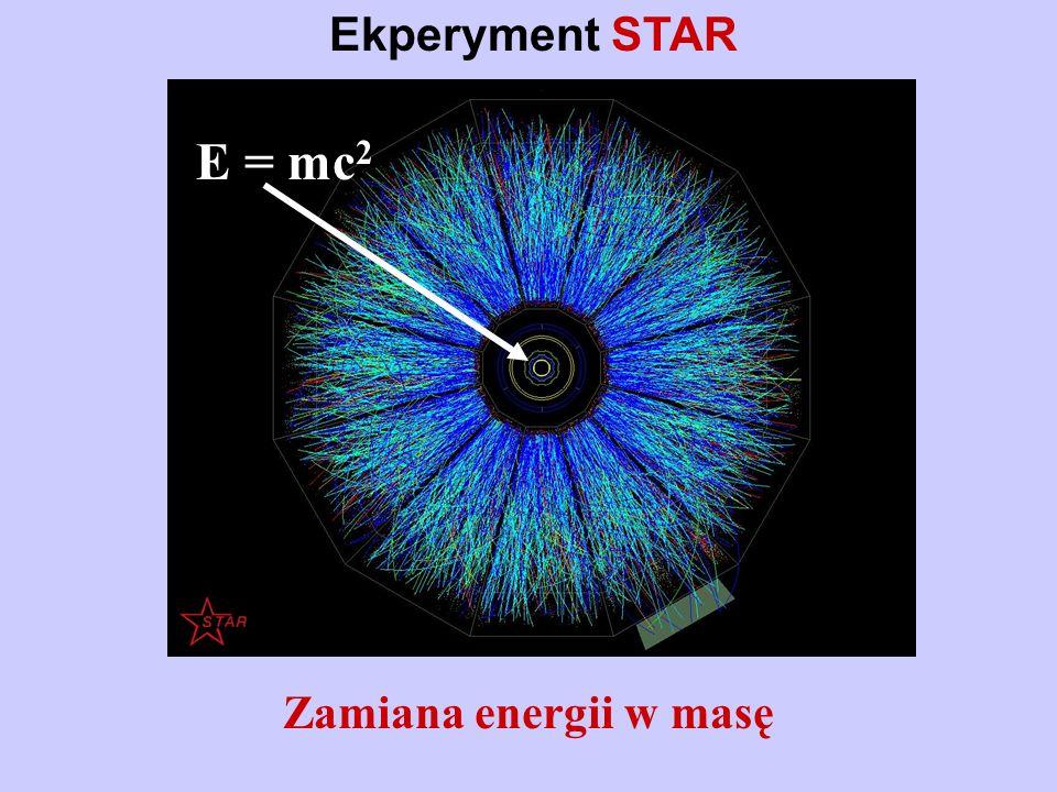Ekperyment STAR Zamiana energii w masę E = mc 2