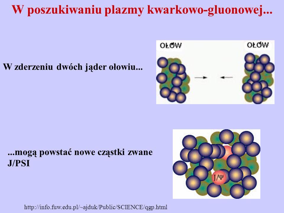 W poszukiwaniu plazmy kwarkowo-gluonowej... W zderzeniu dwóch jąder ołowiu......mogą powstać nowe cząstki zwane J/PSI http://info.fuw.edu.pl/~ajduk/Pu