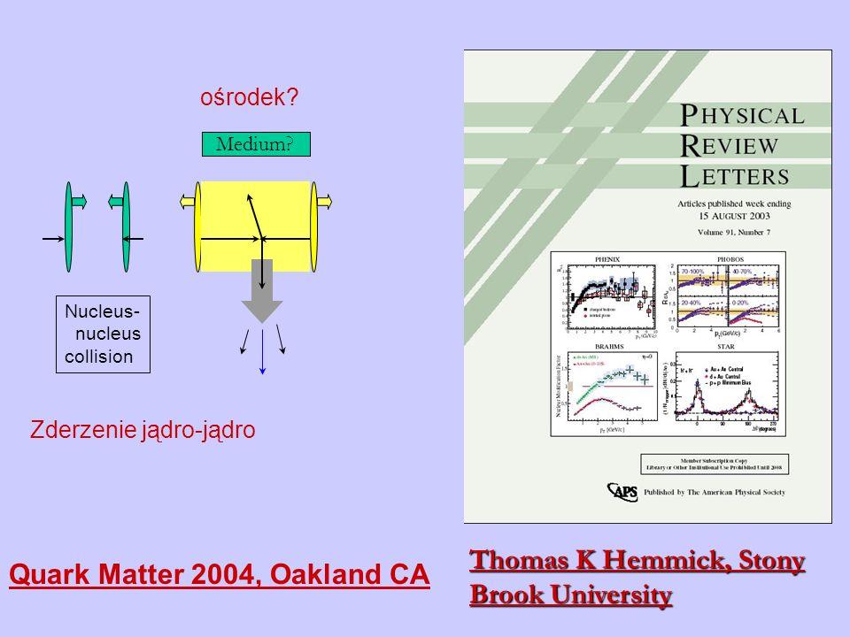 brak ośrodka Zderzenie proton-deuteron Nucleus- nucleus collision Proton/deuteron nucleus collision Medium?No Medium! Thomas K Hemmick, Stony Brook Un